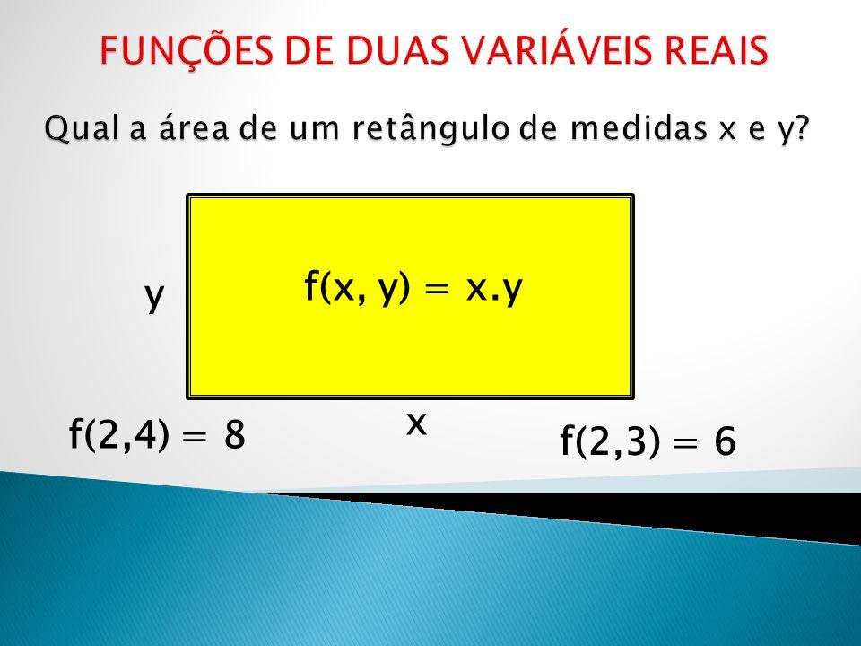 x y f(x, y) = x.y f(2,3) = 6 f(2,4) = 8