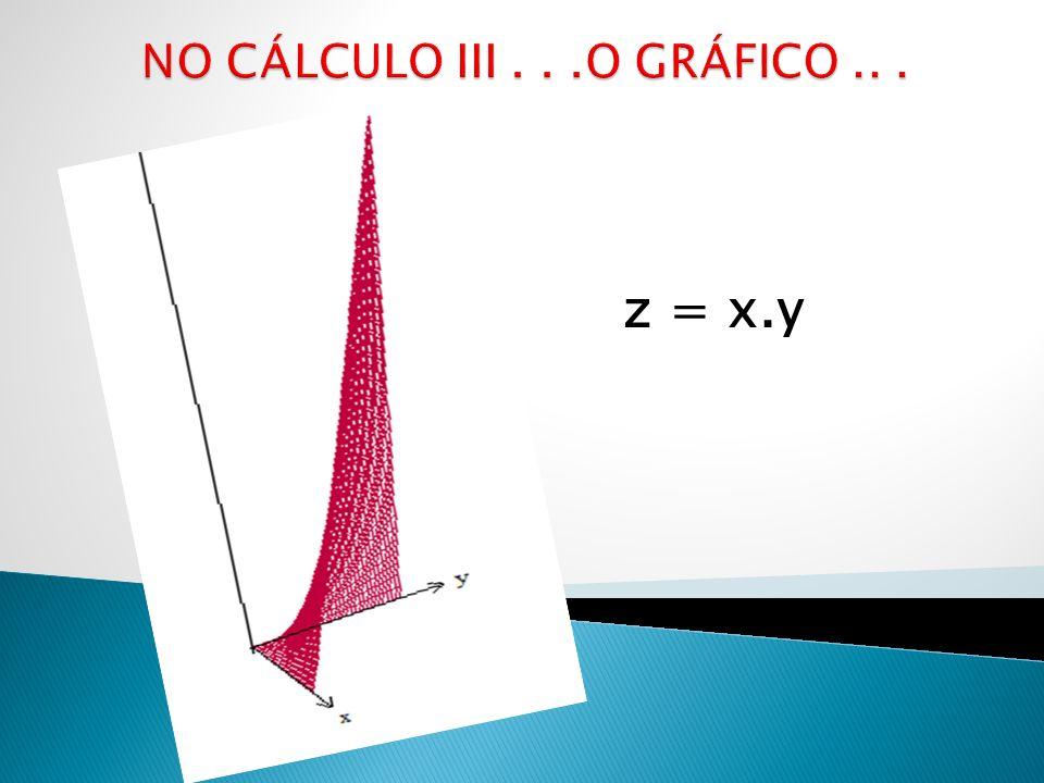 z = x.y
