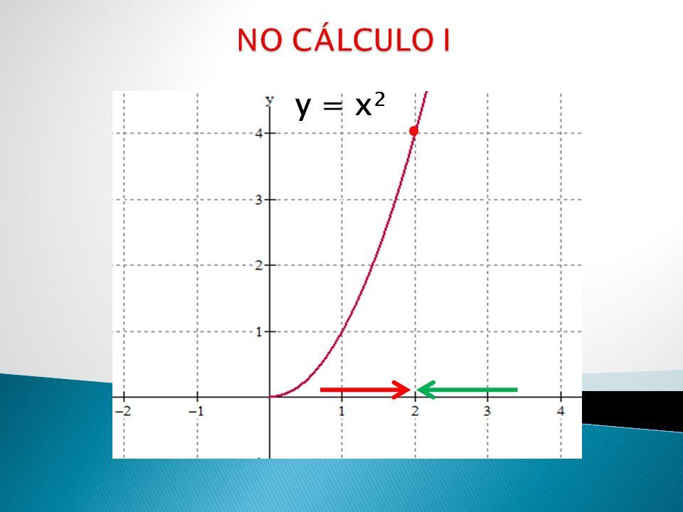 y = x 2