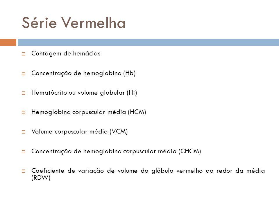 Série Vermelha Contagem de hemácias Concentração de hemoglobina (Hb) Hematócrito ou volume globular (Ht) Hemoglobina corpuscular média (HCM) Volume co