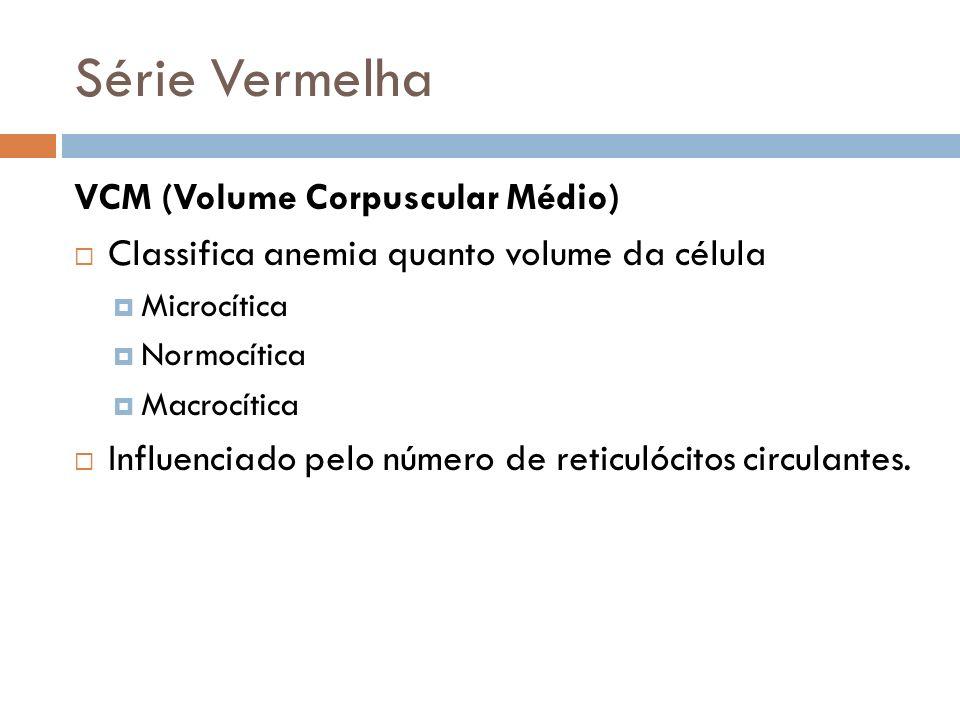 Série Vermelha CHCM ( Concentração da Hemoglobina) Detecção de desidratação celular Aumentado nas doenças que afetam membrana eritrocitária como microesferocitose e anemia hemolítica auto imune Na doença falciforme ocorre desidratação celular aumentando o CHCM Hipocromia HCM (Hemoglobina Corpuscular Média)