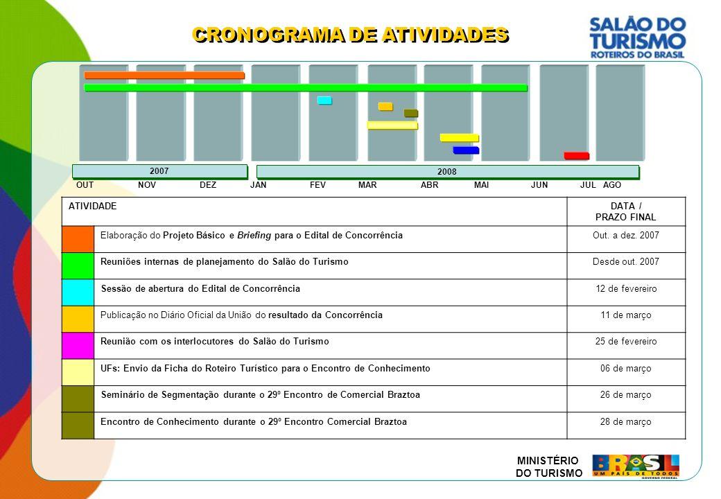 MINISTÉRIO DO TURISMO JANFEVMARABRMAIJUNOUTNOVDEZ 2007 JUL AGO 2008 ATIVIDADEDATA / PRAZO FINAL Elaboração do Projeto Básico e Briefing para o Edital