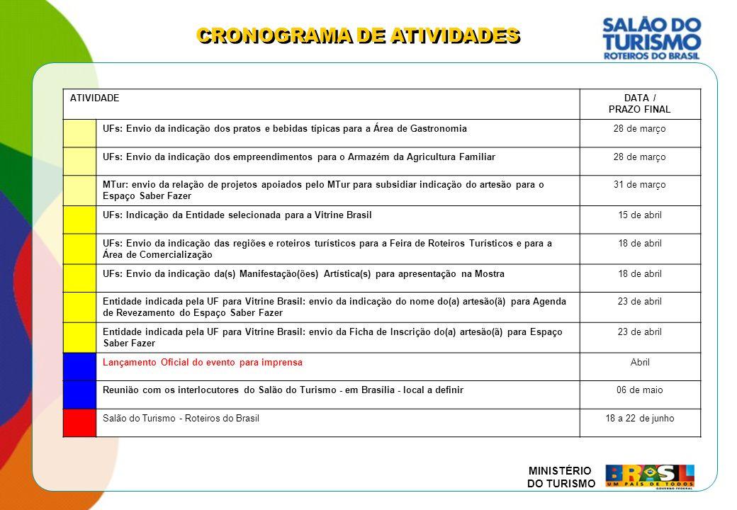 MINISTÉRIO DO TURISMO ATIVIDADEDATA / PRAZO FINAL UFs: Envio da indicação dos pratos e bebidas típicas para a Área de Gastronomia28 de março UFs: Envi
