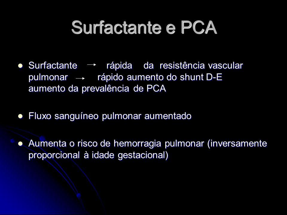 Surfactante e PCA Surfactante rápida da resistência vascular pulmonar rápido aumento do shunt D-E aumento da prevalência de PCA Surfactante rápida da