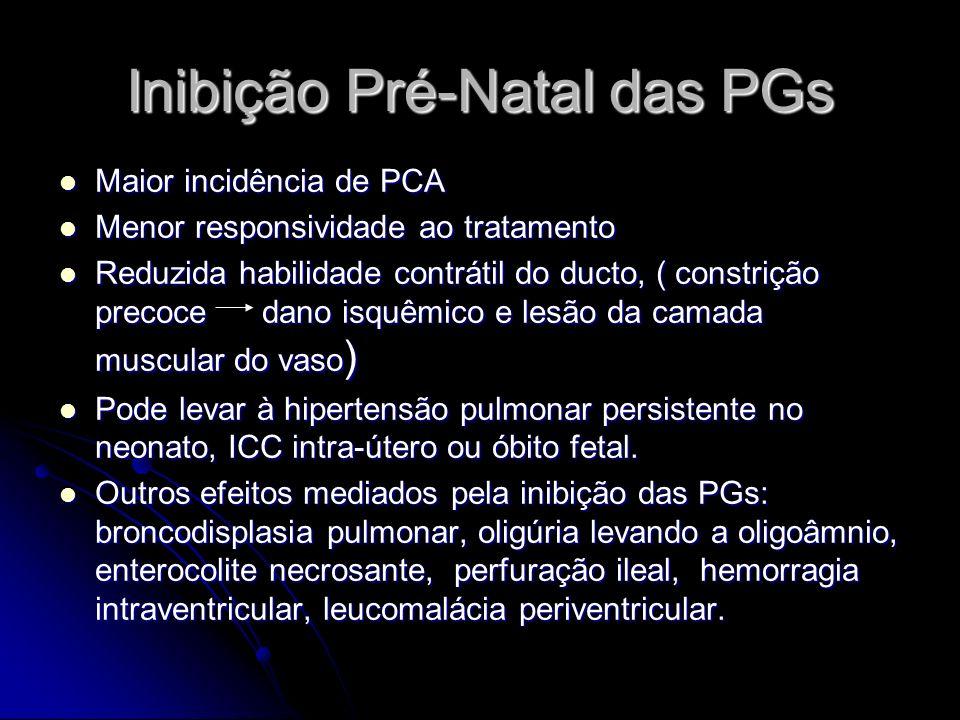 Inibição Pré-Natal das PGs Maior incidência de PCA Maior incidência de PCA Menor responsividade ao tratamento Menor responsividade ao tratamento Reduz