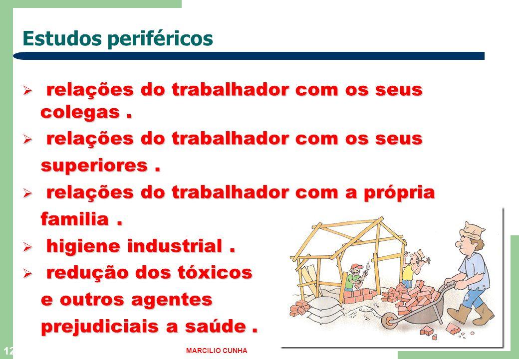 11 De posse destes conhecimentos podemos definir as ferramentas e materiais método de trabalho arranjo dos instrumentos local de trabalho MARCILIO CUN