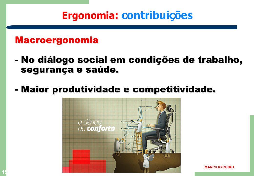 14 Ergonomia : dimensão * Posto de trabalho ** Situação de trabalho *** Contexto da atividade MARCILIO CUNHA