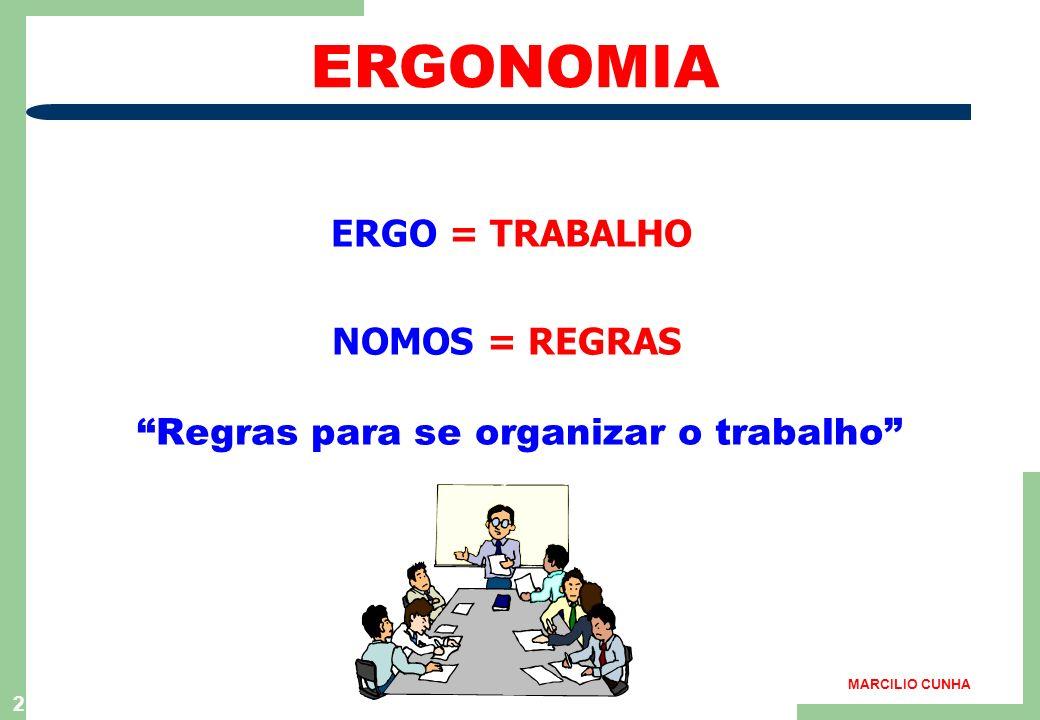 2 ERGONOMIA ERGO = TRABALHO NOMOS = REGRAS Regras para se organizar o trabalho MARCILIO CUNHA