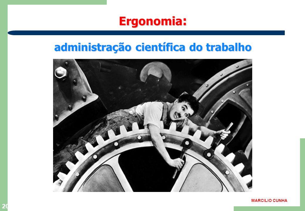 19 Ergonomia : administração científica do trabalho MARCILIO CUNHA