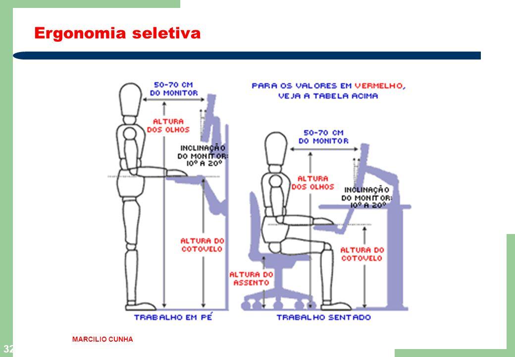 31 Classificação da Ergonomia ergonomia seletiva É feita selecionando-se o homem ideal para É feita selecionando-se o homem ideal para um equipamento,