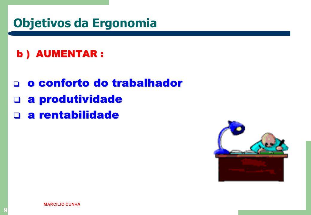 9 Objetivos da Ergonomia b ) AUMENTAR : b ) AUMENTAR : o conforto do trabalhador o conforto do trabalhador a produtividade a produtividade a rentabilidade a rentabilidade MARCILIO CUNHA