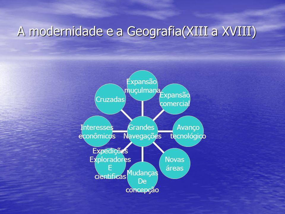 Categorias geográficas País - é um território social, política, cultural e geograficamente delimitado.