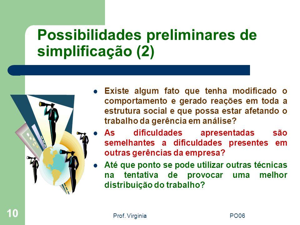 Prof. VirginiaPO06 10 Possibilidades preliminares de simplificação (2) Existe algum fato que tenha modificado o comportamento e gerado reações em toda