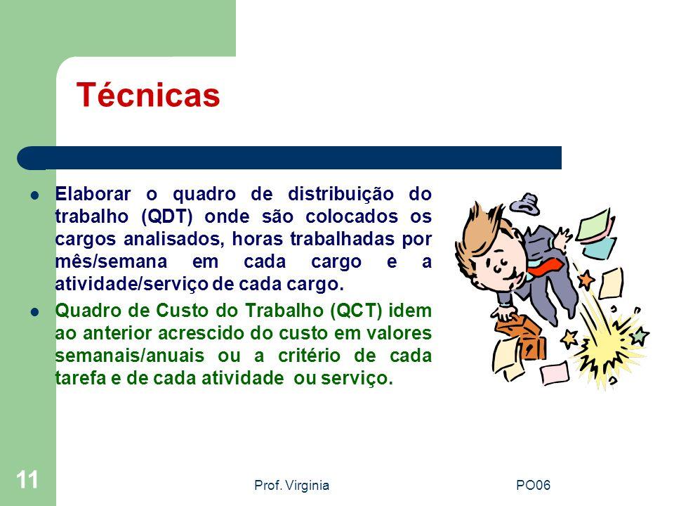 Prof. VirginiaPO06 11 Técnicas Elaborar o quadro de distribuição do trabalho (QDT) onde são colocados os cargos analisados, horas trabalhadas por mês/