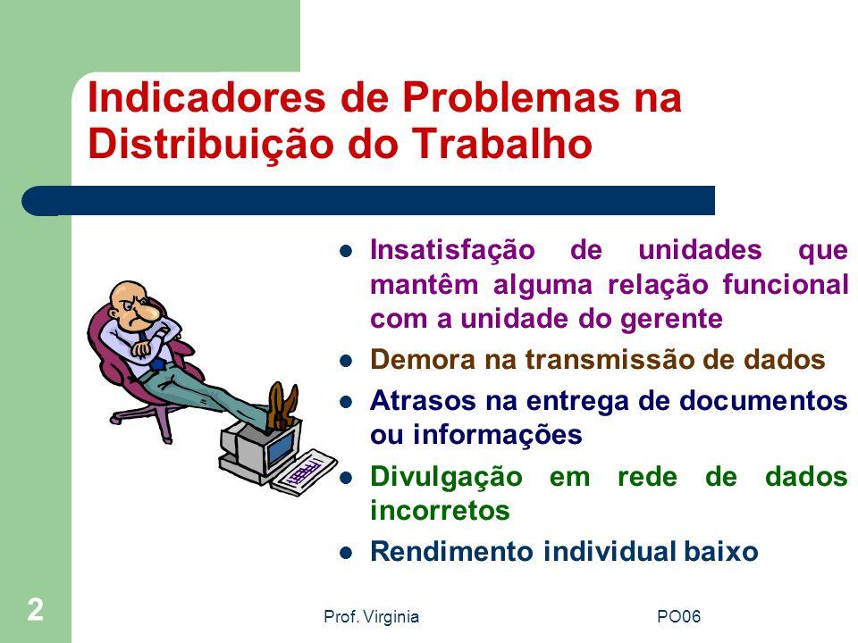 Prof. VirginiaPO06 2 Indicadores de Problemas na Distribuição do Trabalho Insatisfação de unidades que mantêm alguma relação funcional com a unidade d