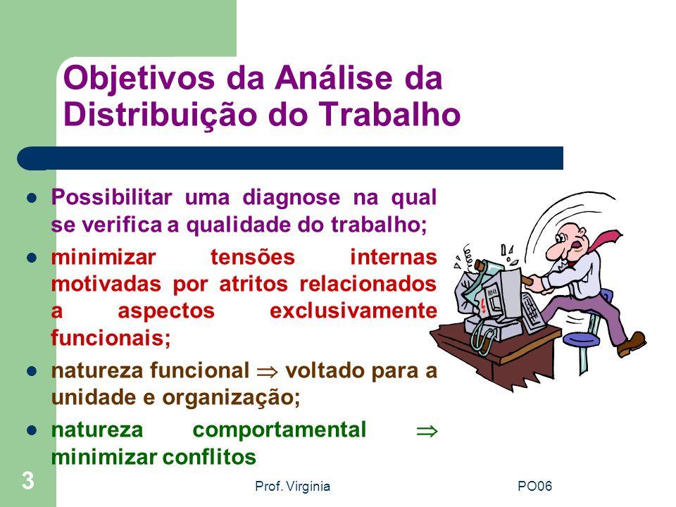 Prof. VirginiaPO06 3 Objetivos da Análise da Distribuição do Trabalho Possibilitar uma diagnose na qual se verifica a qualidade do trabalho; minimizar