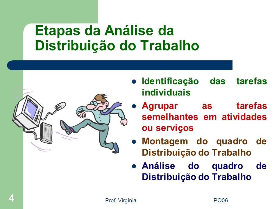 Prof. VirginiaPO06 4 Etapas da Análise da Distribuição do Trabalho Identificação das tarefas individuais Agrupar as tarefas semelhantes em atividades