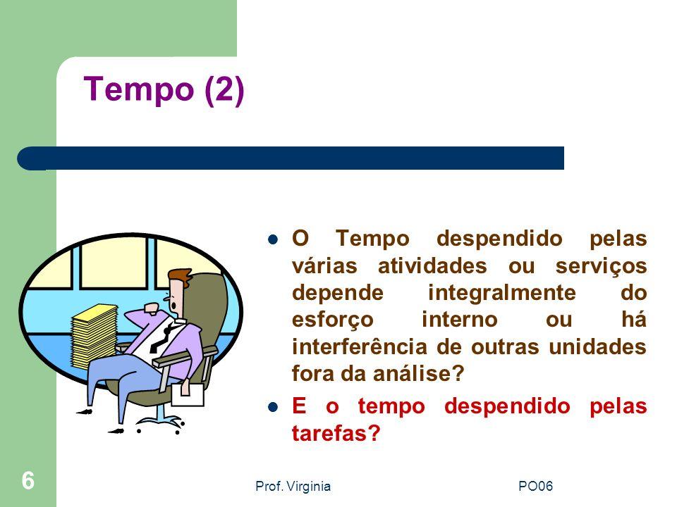 Prof. VirginiaPO06 6 Tempo (2) O Tempo despendido pelas várias atividades ou serviços depende integralmente do esforço interno ou há interferência de