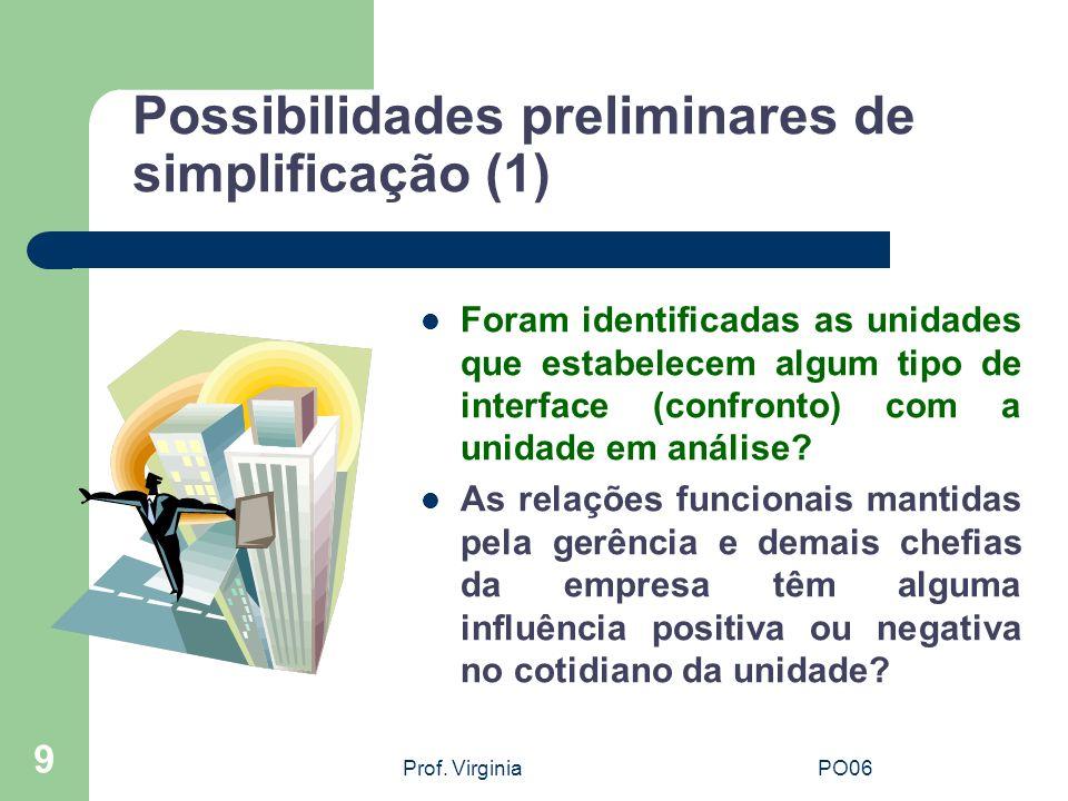 Prof. VirginiaPO06 9 Possibilidades preliminares de simplificação (1) Foram identificadas as unidades que estabelecem algum tipo de interface (confron