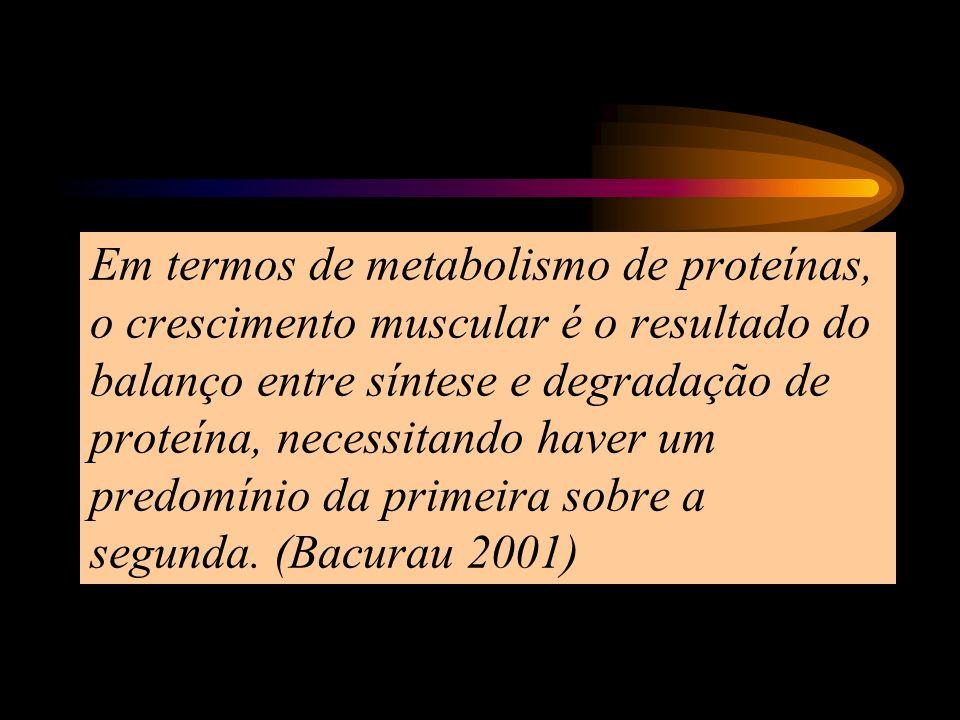 Em termos de metabolismo de proteínas, o crescimento muscular é o resultado do balanço entre síntese e degradação de proteína, necessitando haver um p