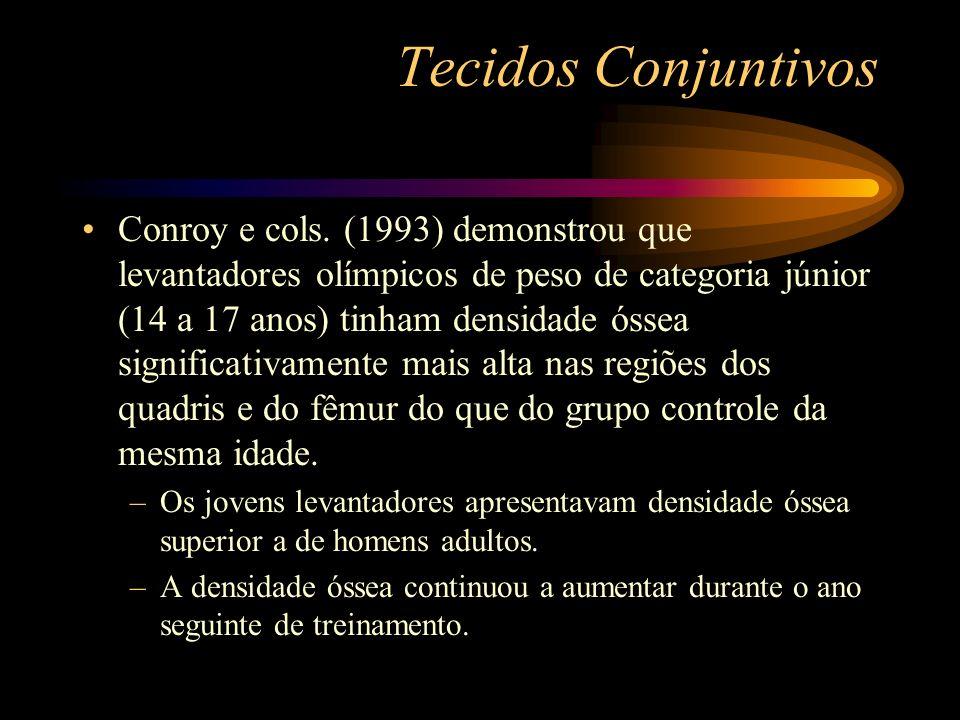 Tecidos Conjuntivos Conroy e cols. (1993) demonstrou que levantadores olímpicos de peso de categoria júnior (14 a 17 anos) tinham densidade óssea sign