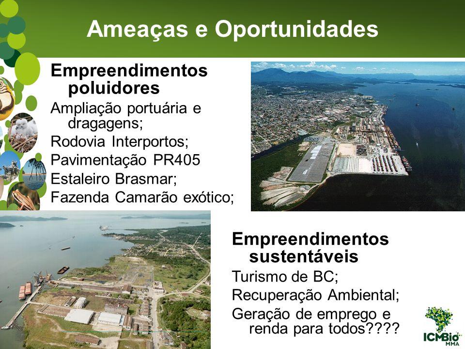 Empreendimentos poluidores Ampliação portuária e dragagens; Rodovia Interportos; Pavimentação PR405 Estaleiro Brasmar; Fazenda Camarão exótico; Ameaça