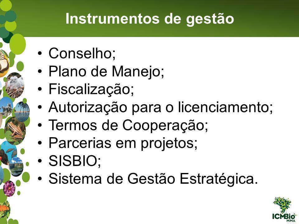 Instrumentos de gestão Conselho; Plano de Manejo; Fiscalização; Autorização para o licenciamento; Termos de Cooperação; Parcerias em projetos; SISBIO;