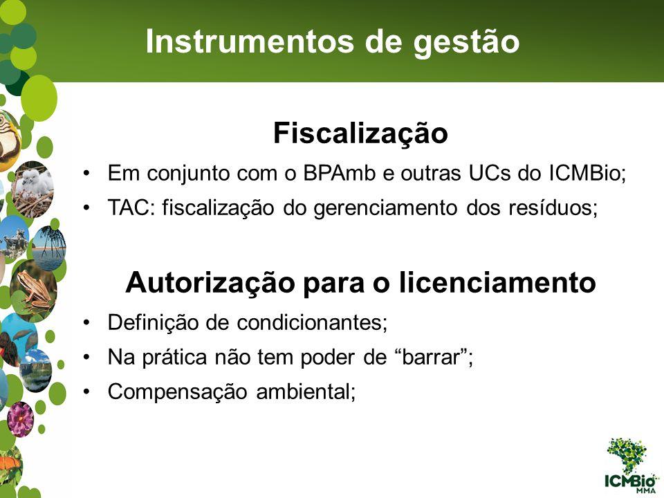 Instrumentos de gestão Fiscalização Em conjunto com o BPAmb e outras UCs do ICMBio; TAC: fiscalização do gerenciamento dos resíduos; Autorização para