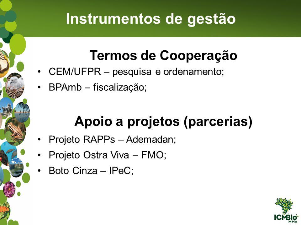 Instrumentos de gestão Termos de Cooperação CEM/UFPR – pesquisa e ordenamento; BPAmb – fiscalização; Apoio a projetos (parcerias) Projeto RAPPs – Adem