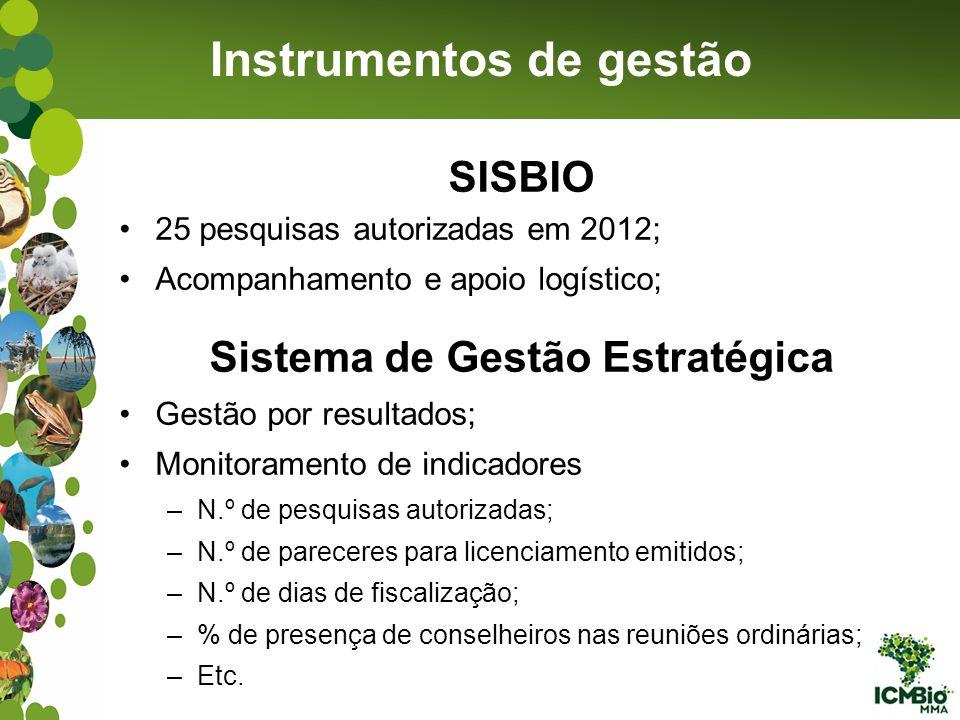 Instrumentos de gestão SISBIO 25 pesquisas autorizadas em 2012; Acompanhamento e apoio logístico; Sistema de Gestão Estratégica Gestão por resultados;