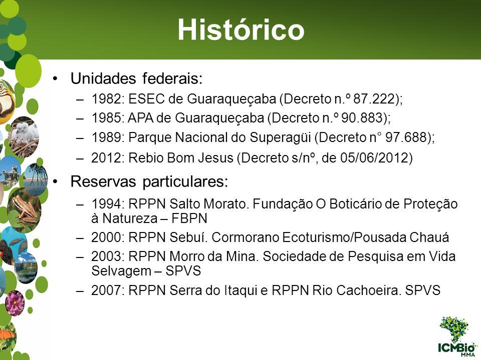 Histórico Unidades federais: –1982: ESEC de Guaraqueçaba (Decreto n.º 87.222); –1985: APA de Guaraqueçaba (Decreto n.º 90.883); –1989: Parque Nacional
