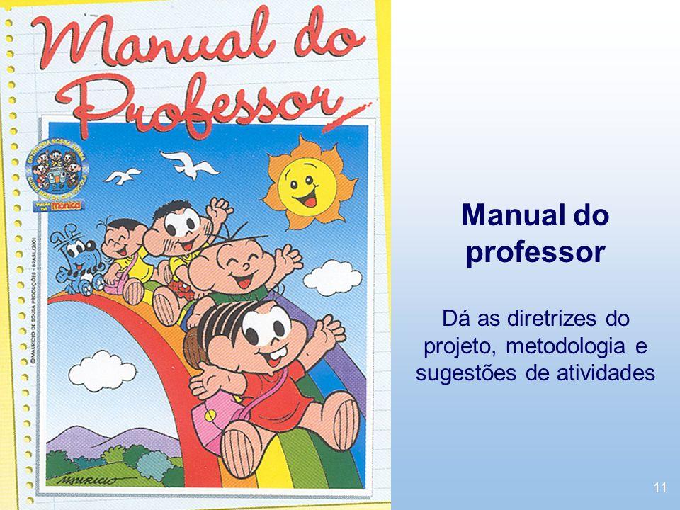 11 Manual do professor Dá as diretrizes do projeto, metodologia e sugestões de atividades