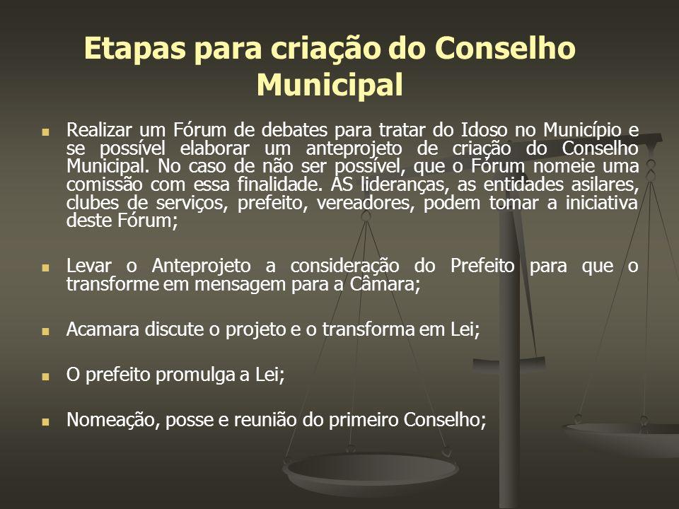 Etapas para criação do Conselho Municipal Realizar um Fórum de debates para tratar do Idoso no Município e se possível elaborar um anteprojeto de cria