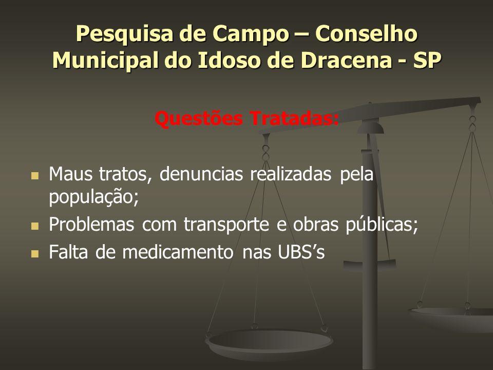 Pesquisa de Campo – Conselho Municipal do Idoso de Dracena - SP Questões Tratadas: Maus tratos, denuncias realizadas pela população; Problemas com tra