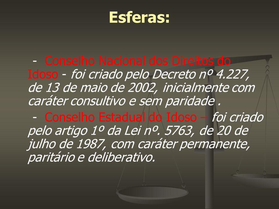 Esferas: - Conselho Nacional dos Direitos do Idoso - foi criado pelo Decreto nº 4.227, de 13 de maio de 2002, inicialmente com caráter consultivo e se