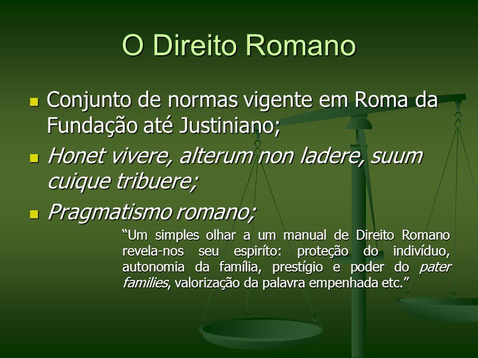 Periodização do Direito Romano Período Arcaico (séc.