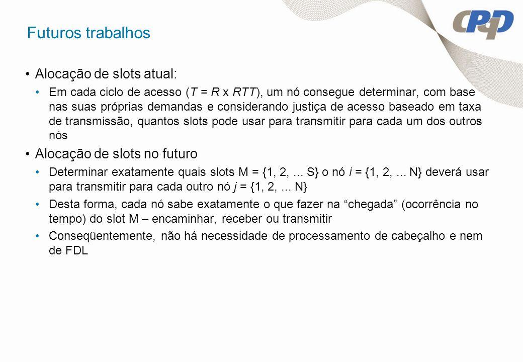 Futuros trabalhos Alocação de slots atual: Em cada ciclo de acesso (T = R x RTT), um nó consegue determinar, com base nas suas próprias demandas e con