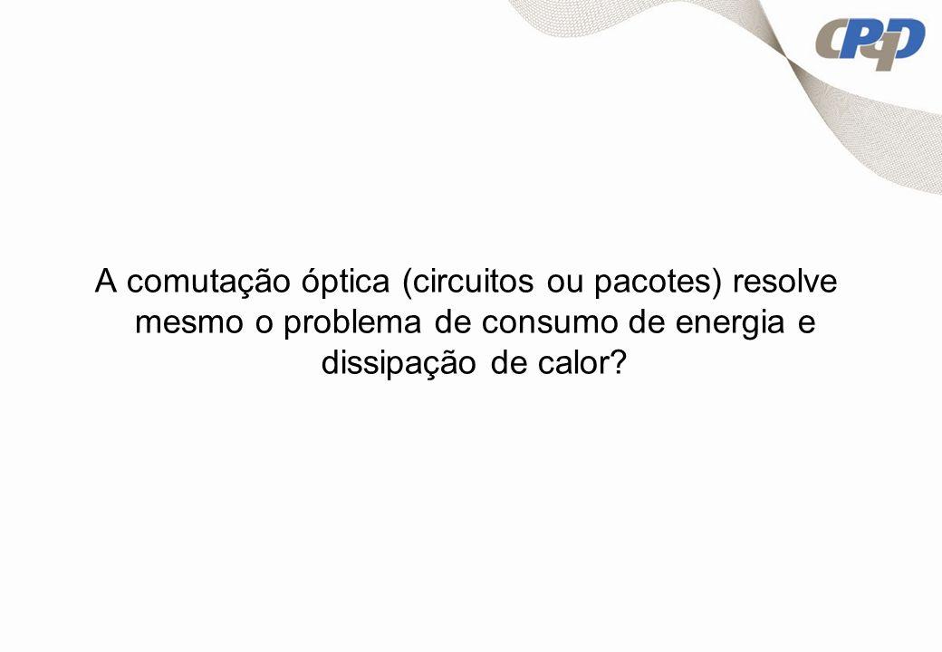 A comutação óptica (circuitos ou pacotes) resolve mesmo o problema de consumo de energia e dissipação de calor?