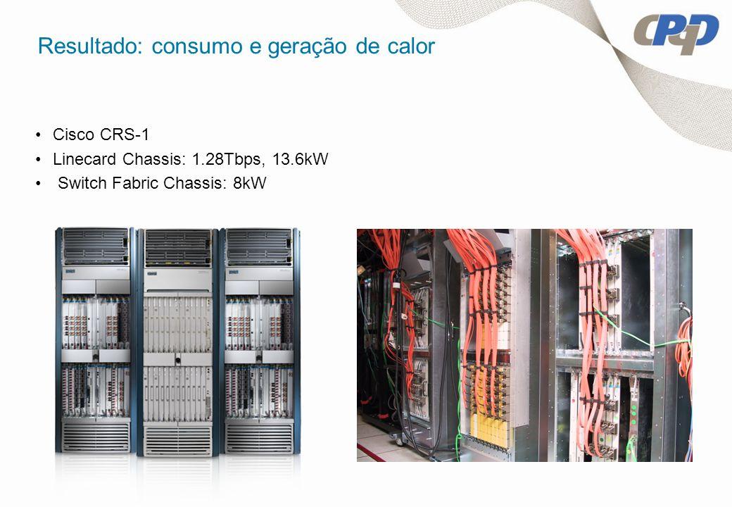 Protocolo MAC Divisão de capacidade de cada canal em slots de igual e fixa duração Pacote óptico consiste de múltiplos pacotes de clientes Cabeçalho gerado e transmitido separadamente para cada pacote óptico Nó destino remove pacote do slot para melhor desempenho