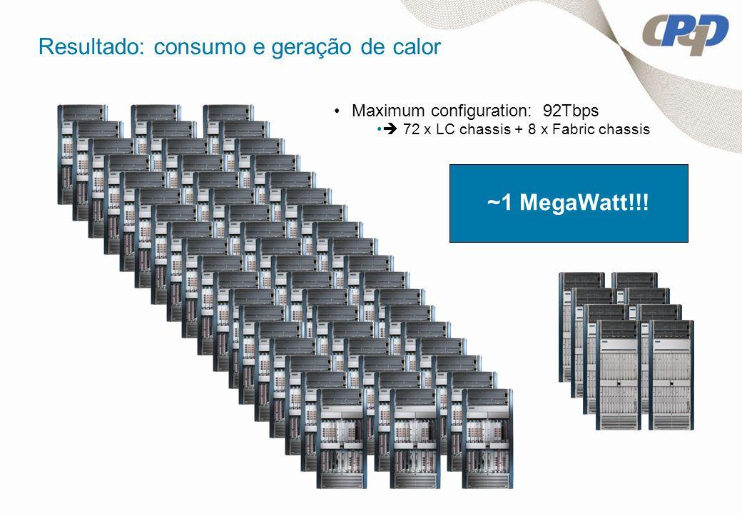 Resultado: consumo e geração de calor Maximum configuration: 92Tbps 72 x LC chassis + 8 x Fabric chassis ~1 MegaWatt!!!