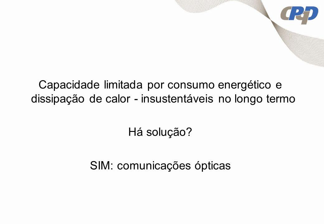 Capacidade limitada por consumo energético e dissipação de calor - insustentáveis no longo termo Há solução? SIM: comunicações ópticas