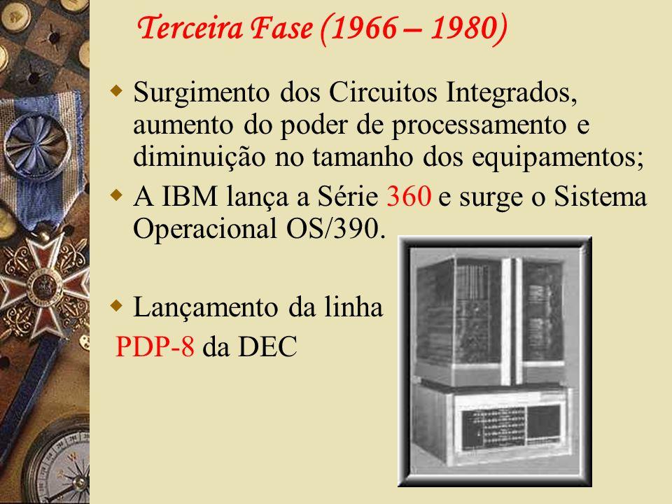 Terceira Fase (1966 – 1980) Surgimento dos Circuitos Integrados, aumento do poder de processamento e diminuição no tamanho dos equipamentos; A IBM lan