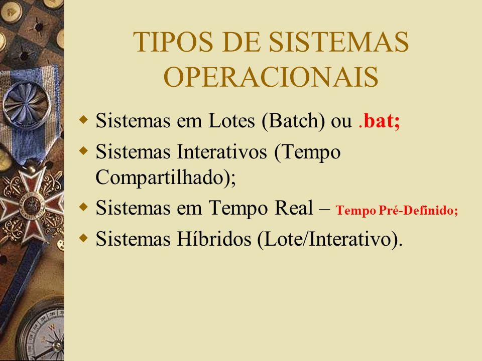 TIPOS DE SISTEMAS OPERACIONAIS Sistemas em Lotes (Batch) ou.bat; Sistemas Interativos (Tempo Compartilhado); Sistemas em Tempo Real – Tempo Pré-Defini