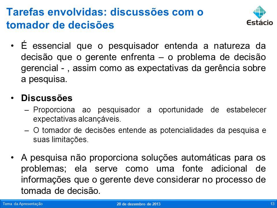 É essencial que o pesquisador entenda a natureza da decisão que o gerente enfrenta – o problema de decisão gerencial -, assim como as expectativas da