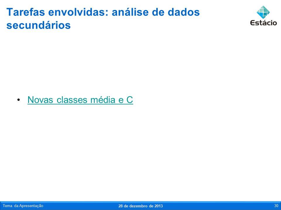 Novas classes média e C Tarefas envolvidas: análise de dados secundários 28 de dezembro de 2013 Tema da Apresentação30