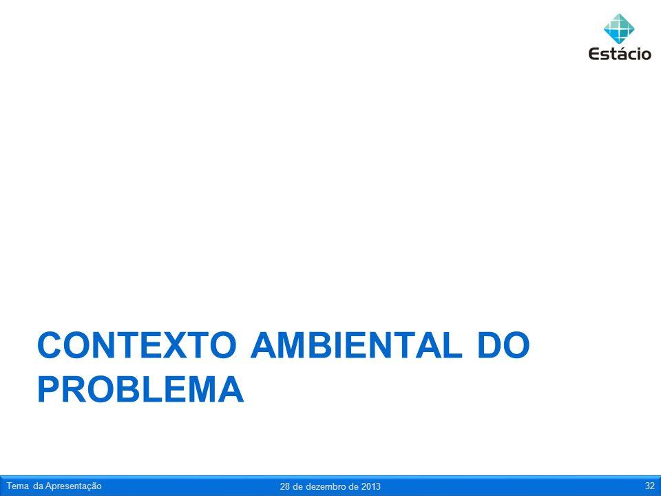 CONTEXTO AMBIENTAL DO PROBLEMA 28 de dezembro de 2013 Tema da Apresentação32