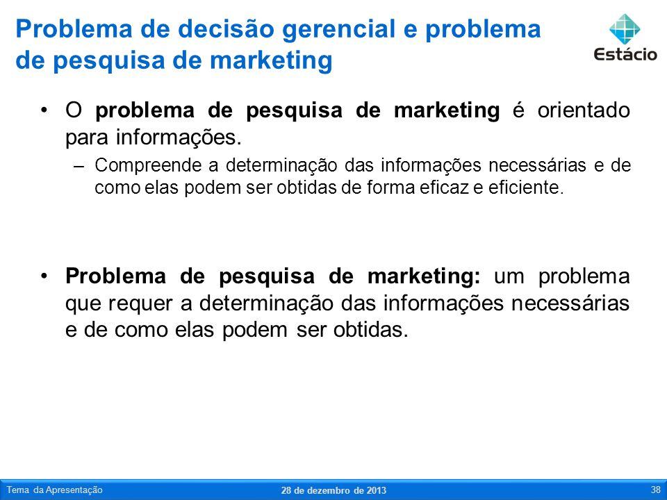 O problema de pesquisa de marketing é orientado para informações. –Compreende a determinação das informações necessárias e de como elas podem ser obti