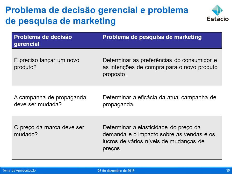 Problema de decisão gerencial Problema de pesquisa de marketing É preciso lançar um novo produto? Determinar as preferências do consumidor e as intenç