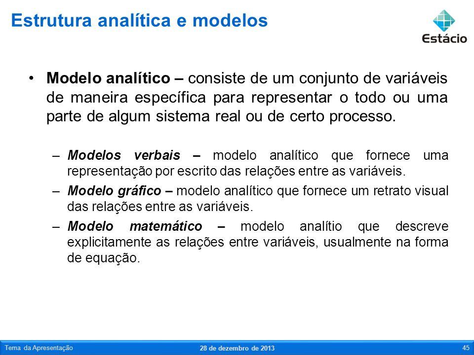 Modelo analítico – consiste de um conjunto de variáveis de maneira específica para representar o todo ou uma parte de algum sistema real ou de certo p