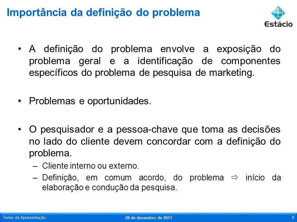 A definição do problema envolve a exposição do problema geral e a identificação de componentes específicos do problema de pesquisa de marketing. Probl